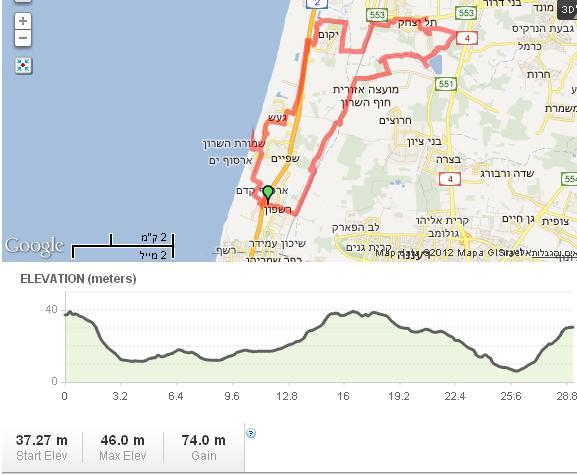 בלתי רגיל מסלול רכיבת אופניים | תל יצחק - ארסוף YZ-98